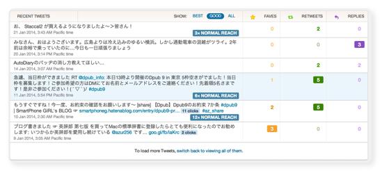 TwitterAnalytics 003