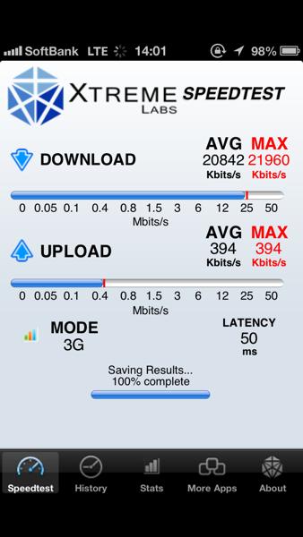 iPhone 5 で SoftBank LTE のスピードを測ってみた